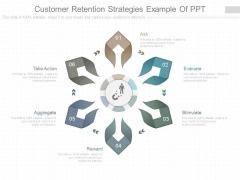 Customer Retention Strategies Example Of Ppt