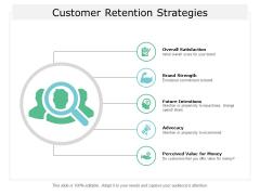 Customer Retention Strategies Ppt Powerpoint Presentation Ideas Background
