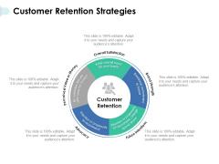 Customer Retention Strategies Ppt PowerPoint Presentation Portfolio Example