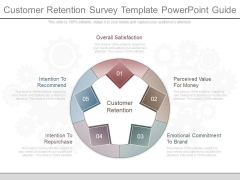 Customer Retention Survey Template Powerpoint Guide