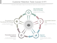 Customer Retention Tools Example Of Ppt