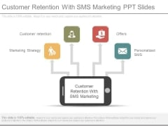 Customer Retention With Sms Marketing Ppt Slides