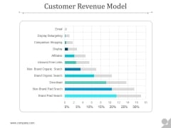 Customer Revenue Model Ppt PowerPoint Presentation Designs Download