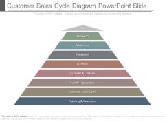 Customer Sales Cycle Diagram Powerpoint Slide