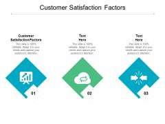 Customer Satisfaction Factors Ppt PowerPoint Presentation Inspiration Gallery Cpb