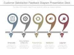 Customer Satisfaction Feedback Diagram Presentation Deck