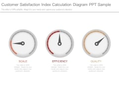 Customer Satisfaction Index Calculation Diagram Ppt Sample