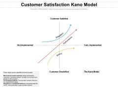 Customer Satisfaction Kano Model Ppt PowerPoint Presentation Gallery Designs Download PDF