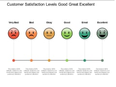 Customer Satisfaction Levels Good Great Excellent Ppt PowerPoint Presentation Professional Deck