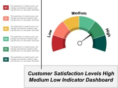 Customer Satisfaction Levels High Medium Low Indicator Dashboard Ppt PowerPoint Presentation Icon Show