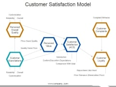 Customer Satisfaction Model Ppt PowerPoint Presentation Infographic Template Model