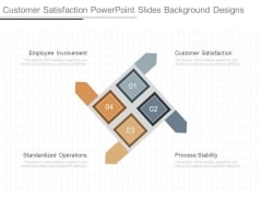 Customer Satisfaction Powerpoint Slides Background Designs