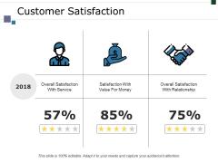 Customer Satisfaction Ppt PowerPoint Presentationmodel Brochure