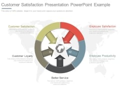 Customer Satisfaction Presentation Powerpoint Example