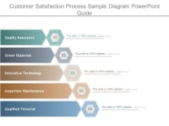 Customer Satisfaction Process Sample Diagram Powerpoint Guide