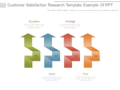 Customer Satisfaction Research Template Example Of Ppt