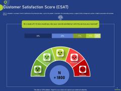 Customer Satisfaction Score CSAT Ppt Icon Images PDF