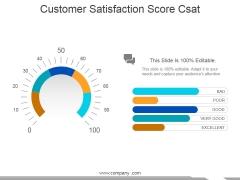 Customer Satisfaction Score Csat Ppt PowerPoint Presentation Inspiration Aids