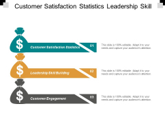 Customer Satisfaction Statistics Leadership Skill Building Customer Engagement Ppt PowerPoint Presentation Icon Tips