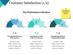 Customer Satisfaction Template 1 Ppt PowerPoint Presentation Pictures Gridlines