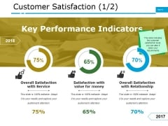 Customer Satisfaction Template Ppt PowerPoint Presentation Show Introduction
