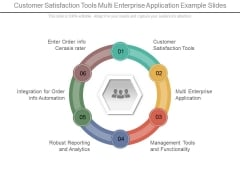 Customer Satisfaction Tools Multi Enterprise Application Example Slides