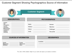 Customer Segment Showing Psychographics Source Of Information Ppt PowerPoint Presentation Ideas Background Designs