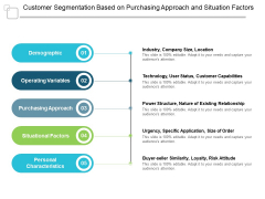 Customer Segmentation Based On Purchasing Approach And Situation Factors Ppt PowerPoint Presentation Pictures
