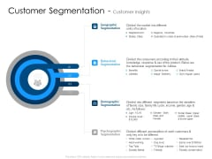 Customer Segmentation Customer Insights Topics PDF