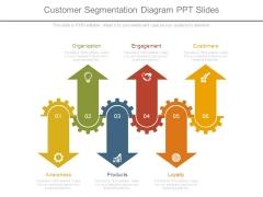 Customer Segmentation Diagram Ppt Slides