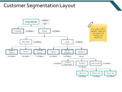Customer Segmentation Layout Ppt Powerpoint Presentation Portfolio Graphics Pictures
