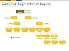 Customer Segmentation Layout Ppt PowerPoint Presentation Slides Images
