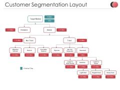 Customer Segmentation Layout Ppt PowerPoint Presentation Summary Master Slide
