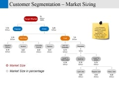 Customer Segmentation Market Sizing Ppt PowerPoint Presentation Ideas Graphic Images