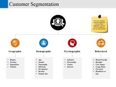 Customer Segmentation Ppt PowerPoint Presentation Slides Pictures