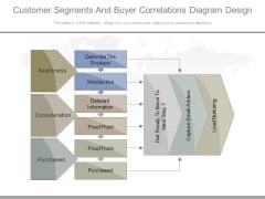 Customer Segments And Buyer Correlations Diagram Design