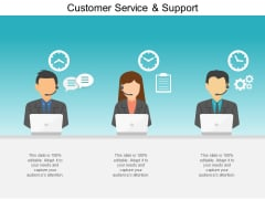 Customer Service And Support Ppt PowerPoint Presentation Slides Graphics Pictures