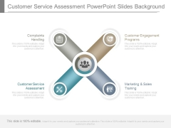Customer Service Assessment Powerpoint Slides Background