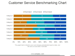 Customer Service Benchmarking Chart Ppt PowerPoint Presentation Infographic Template Graphics Tutorials