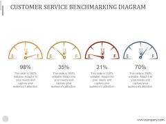 Customer Service Benchmarking Diagram Ppt PowerPoint Presentation Design Ideas