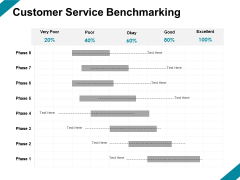 Customer Service Benchmarking Management Ppt PowerPoint Presentation Gallery Templates