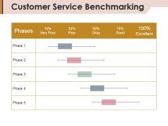 Customer Service Benchmarking Ppt Powerpoint Presentation Infographic Template Gallery
