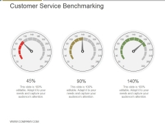 Customer Service Benchmarking Ppt PowerPoint Presentation Inspiration