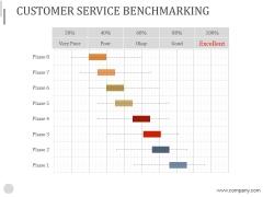 Customer Service Benchmarking Ppt PowerPoint Presentation Slides