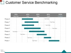 Customer Service Benchmarking Template 1 Ppt PowerPoint Presentation Infographics Themes