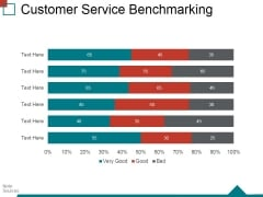 Customer Service Benchmarking Template 2 Ppt PowerPoint Presentation Inspiration Backgrounds