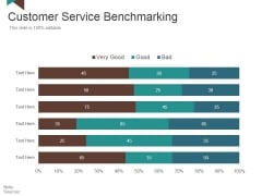 Customer Service Benchmarking Template 2 Ppt PowerPoint Presentation Show Gridlines