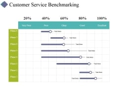 Customer Service Benchmarking Template 2 Ppt PowerPoint Presentation Styles Layout Ideas