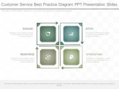 Customer Service Best Practice Diagram Ppt Presentation Slides