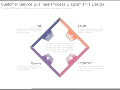 Customer Service Business Process Diagram Ppt Design
